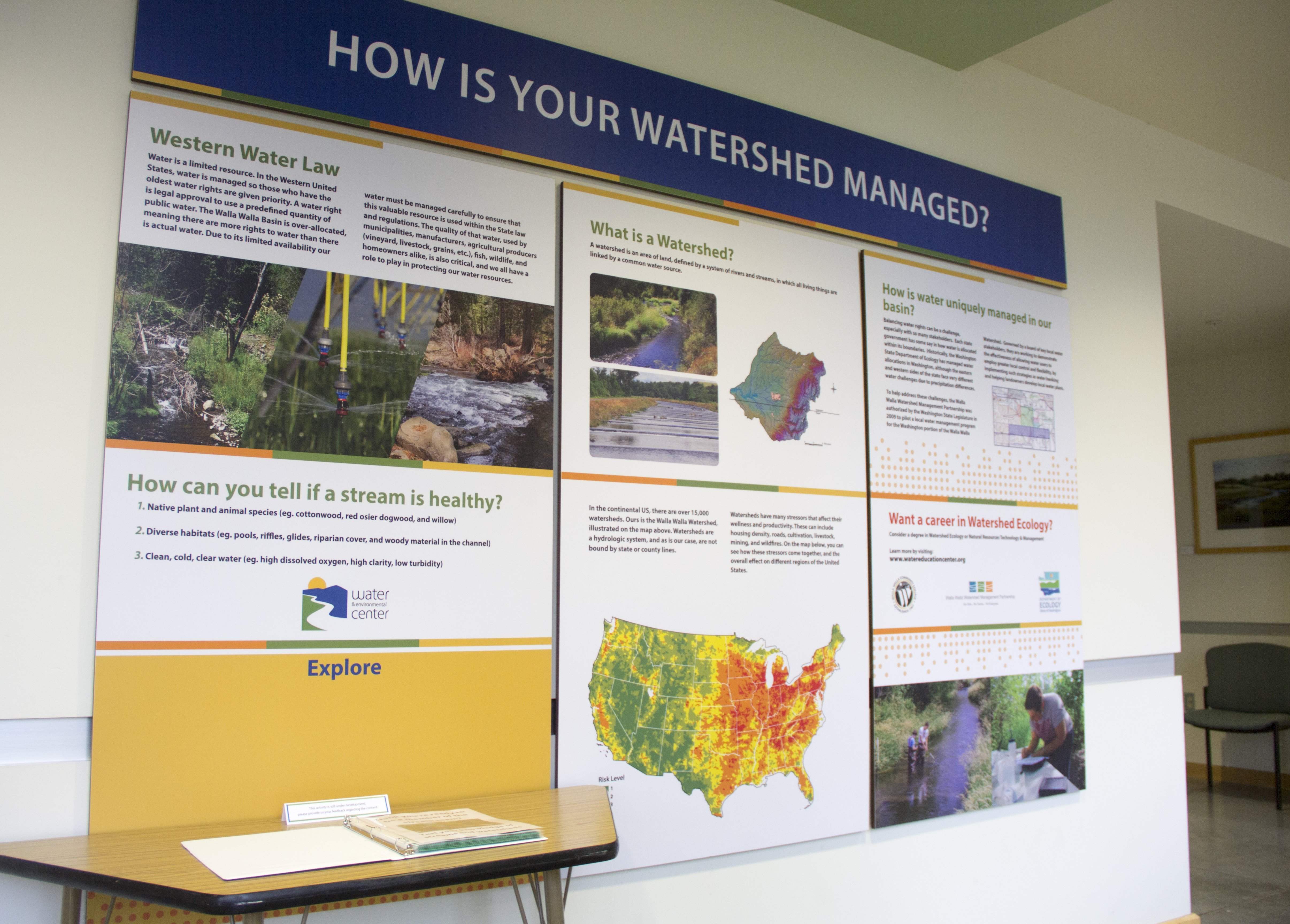 How is your watershed managed? informational station